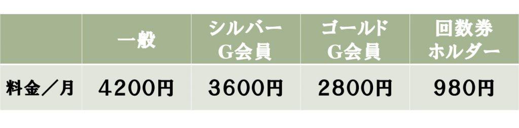 オンラインGtail2